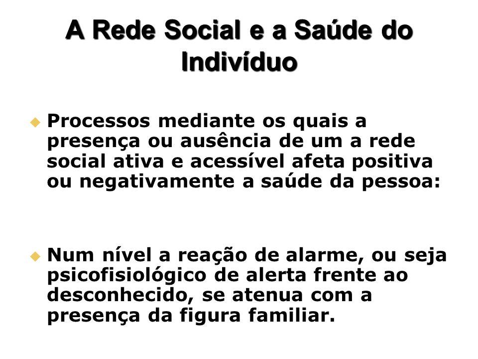 A Rede Social e a Saúde do Indivíduo Processos mediante os quais a presença ou ausência de um a rede social ativa e acessível afeta positiva ou negati