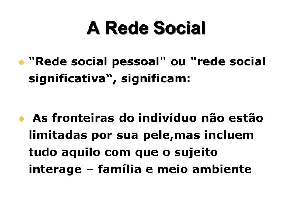 Rede social pessoal