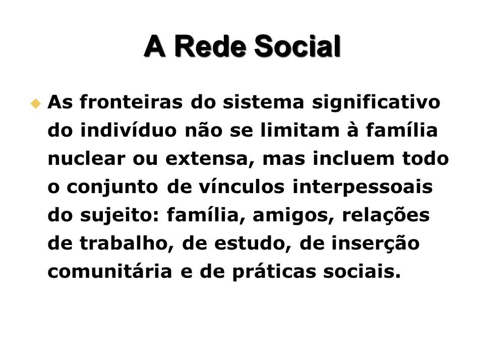 A Rede Social As fronteiras do sistema significativo do indivíduo não se limitam à família nuclear ou extensa, mas incluem todo o conjunto de vínculos