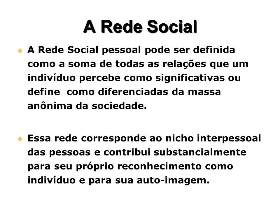 A Rede Social A Rede Social pessoal pode ser definida como a soma de todas as relações que um indivíduo percebe como significativas ou define como dif