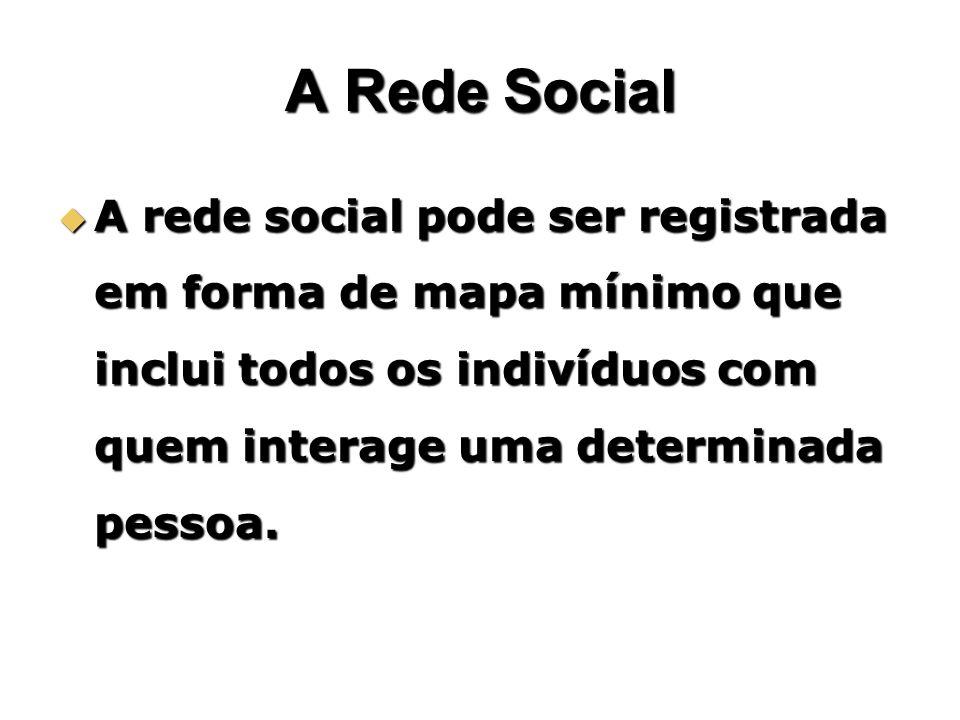 A Rede Social A rede social pode ser registrada em forma de mapa mínimo que inclui todos os indivíduos com quem interage uma determinada pessoa. A red