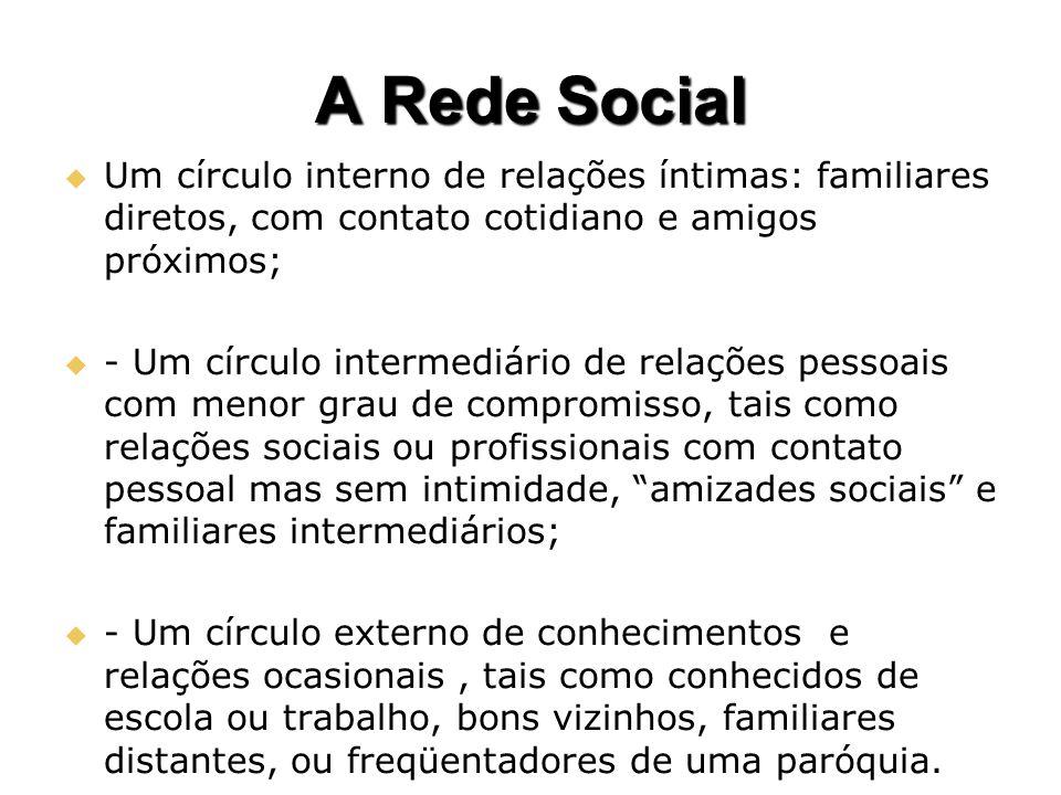 A Rede Social Um círculo interno de relações íntimas: familiares diretos, com contato cotidiano e amigos próximos; Um círculo interno de relações ínti
