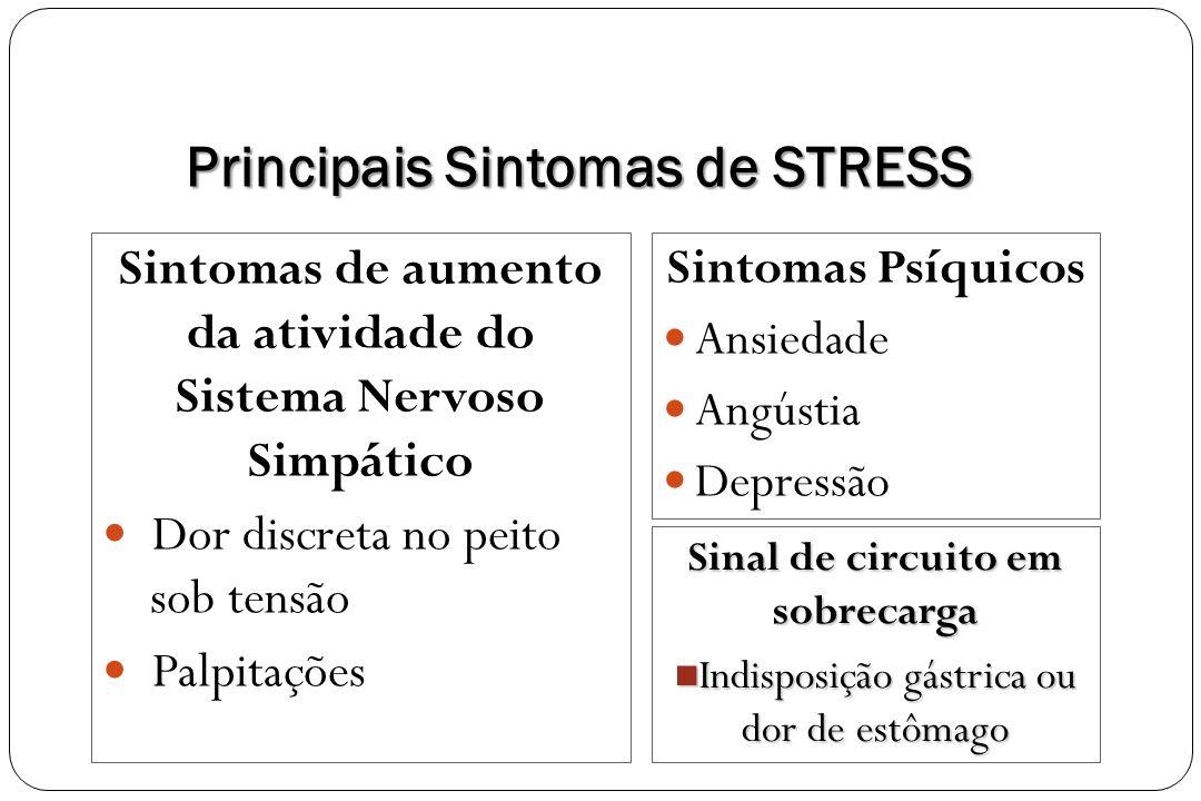 Principais Sintomas de STRESS Sintomas Psíquicos Ansiedade Angústia Depressão Sintomas de aumento da atividade do Sistema Nervoso Simpático Dor discre