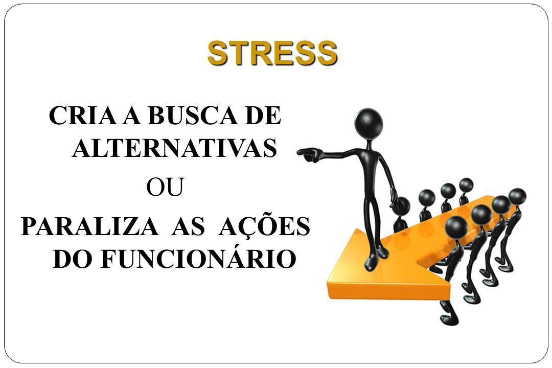STRESS CRIA A BUSCA DE ALTERNATIVAS OU PARALIZA AS AÇÕES DO FUNCIONÁRIO