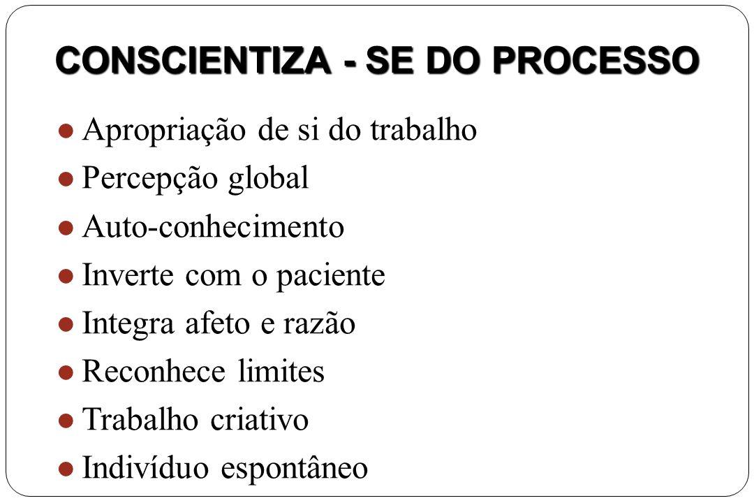 CONSCIENTIZA - SE DO PROCESSO l Apropriação de si do trabalho l Percepção global l Auto-conhecimento l Inverte com o paciente l Integra afeto e razão