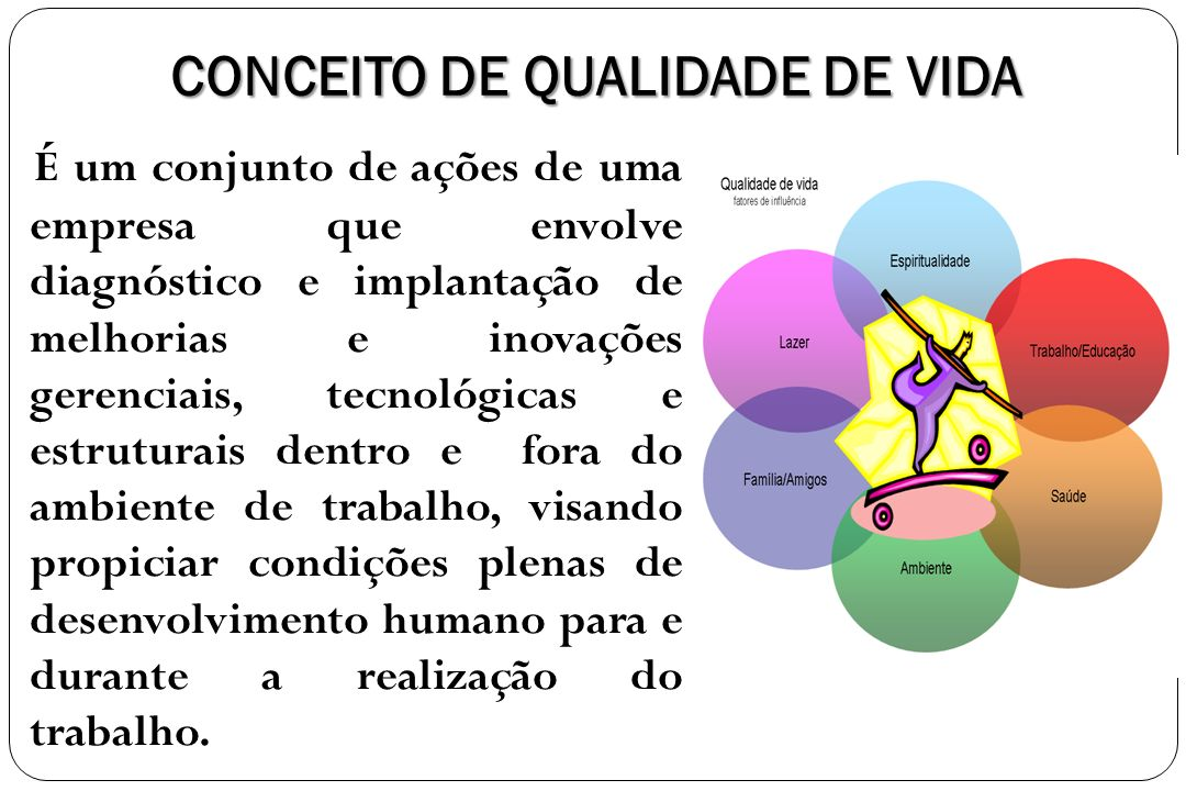 CONCEITO DE QUALIDADE DE VIDA É um conjunto de ações de uma empresa que envolve diagnóstico e implantação de melhorias e inovações gerenciais, tecnoló