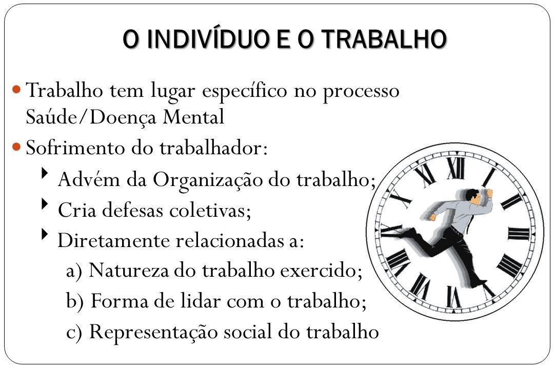 O INDIVÍDUO E O TRABALHO Trabalho tem lugar específico no processo Saúde/Doença Mental Sofrimento do trabalhador: Advém da Organização do trabalho; Cr