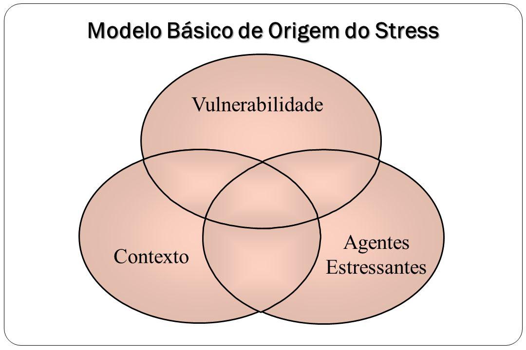 Vulnerabilidade Contexto Agentes Estressantes Modelo Básico de Origem do Stress