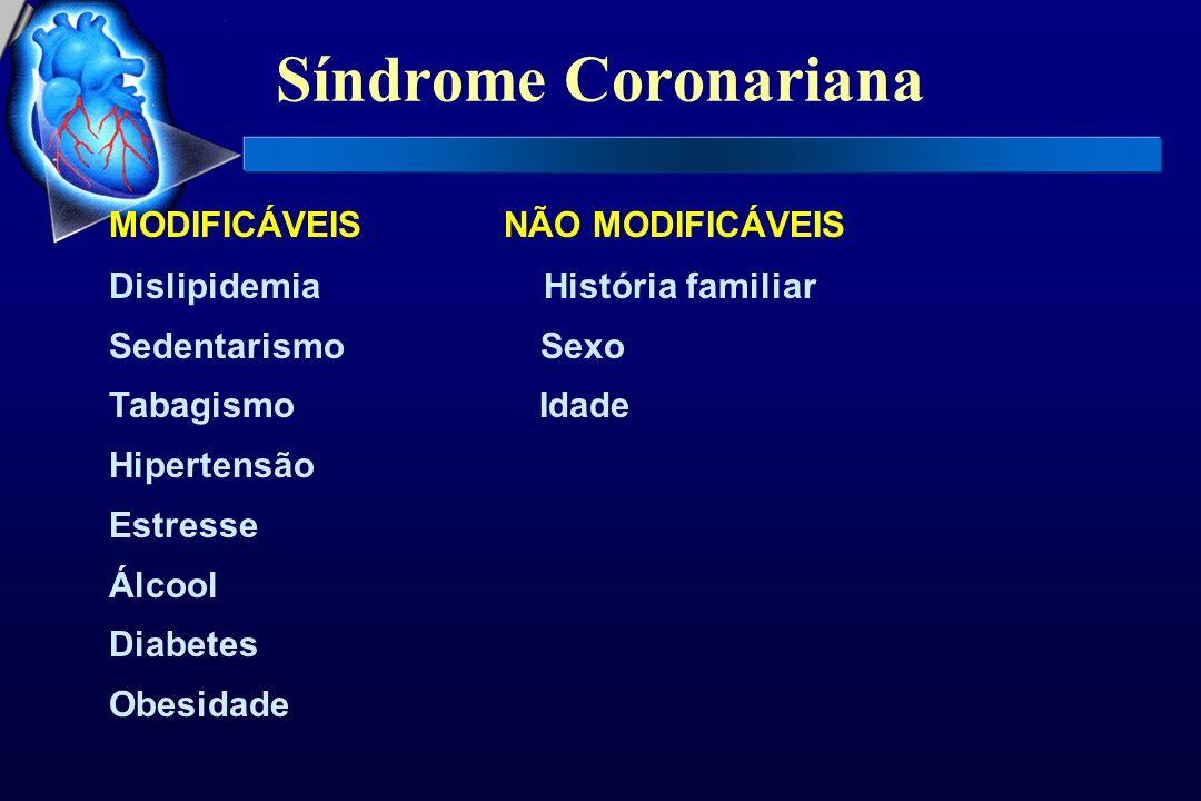 Síndrome Coronariana F Inibidor da ECA : captopril –-redução do estresse ventricular –Remodelação miocárdica –Aumento do limiar arritmogênico