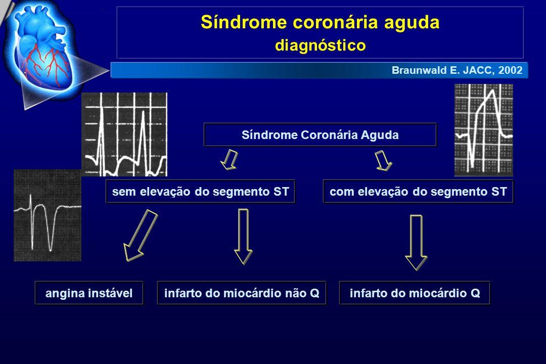 Síndrome Coronariana F Clopidogrel – inibe a ativação do complexo gliproteína (GP) IIb/IIIa dose inicial 300mg dose diária 75mg Em associação com AAS