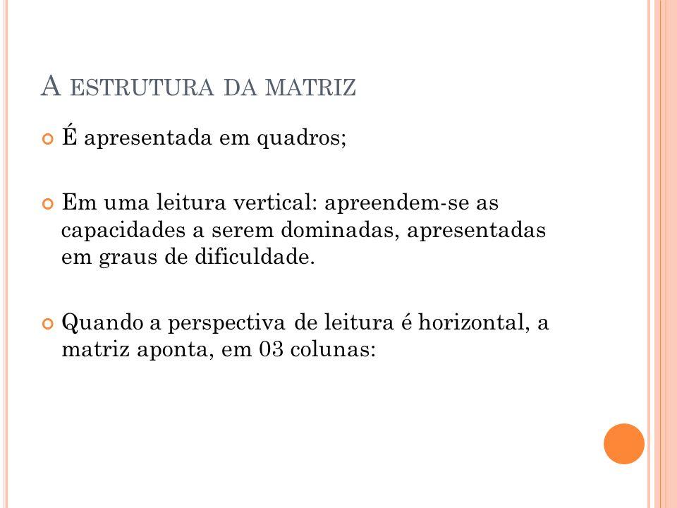 A ESTRUTURA DA MATRIZ É apresentada em quadros; Em uma leitura vertical: apreendem-se as capacidades a serem dominadas, apresentadas em graus de dific