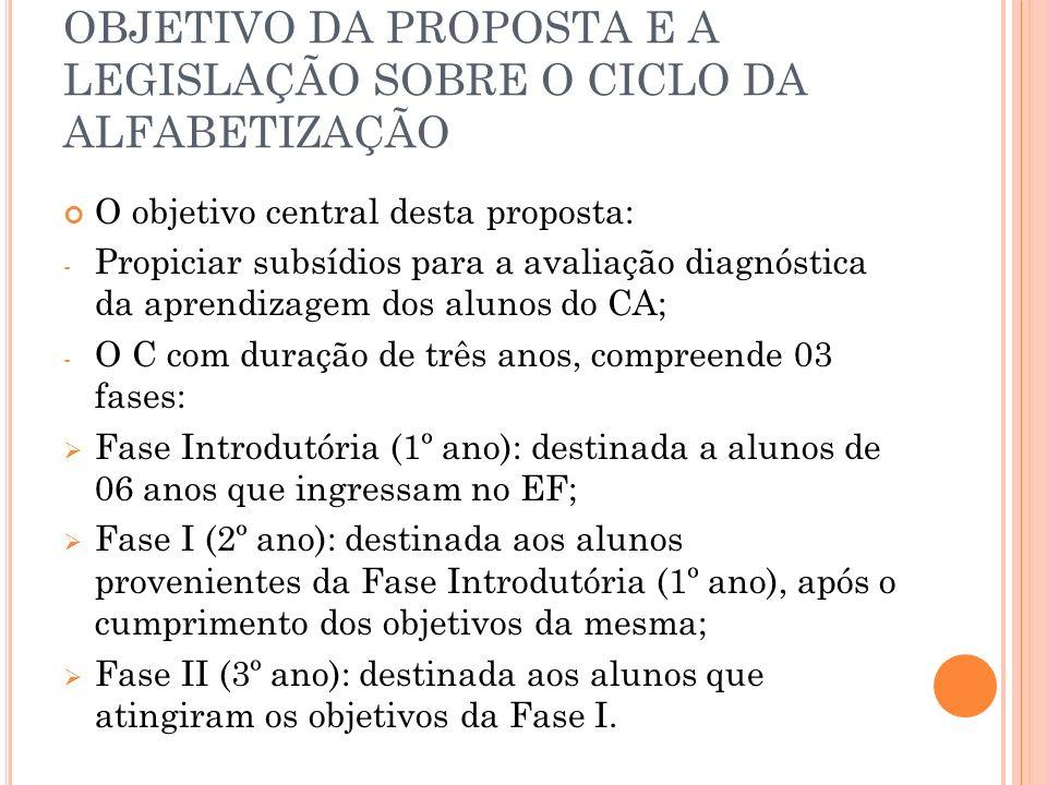 OBJETIVO DA PROPOSTA E A LEGISLAÇÃO SOBRE O CICLO DA ALFABETIZAÇÃO O objetivo central desta proposta: - Propiciar subsídios para a avaliação diagnósti