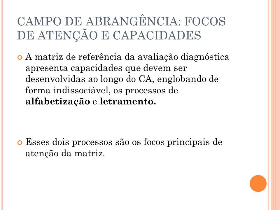 CAMPO DE ABRANGÊNCIA: FOCOS DE ATENÇÃO E CAPACIDADES A matriz de referência da avaliação diagnóstica apresenta capacidades que devem ser desenvolvidas