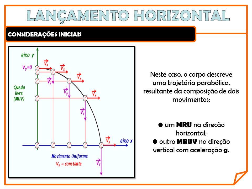 CONSIDERAÇÕES INICIAIS Neste caso, o corpo descreve uma trajetória parabólica, resultante da composição de dois movimentos: um MRU na direção horizont