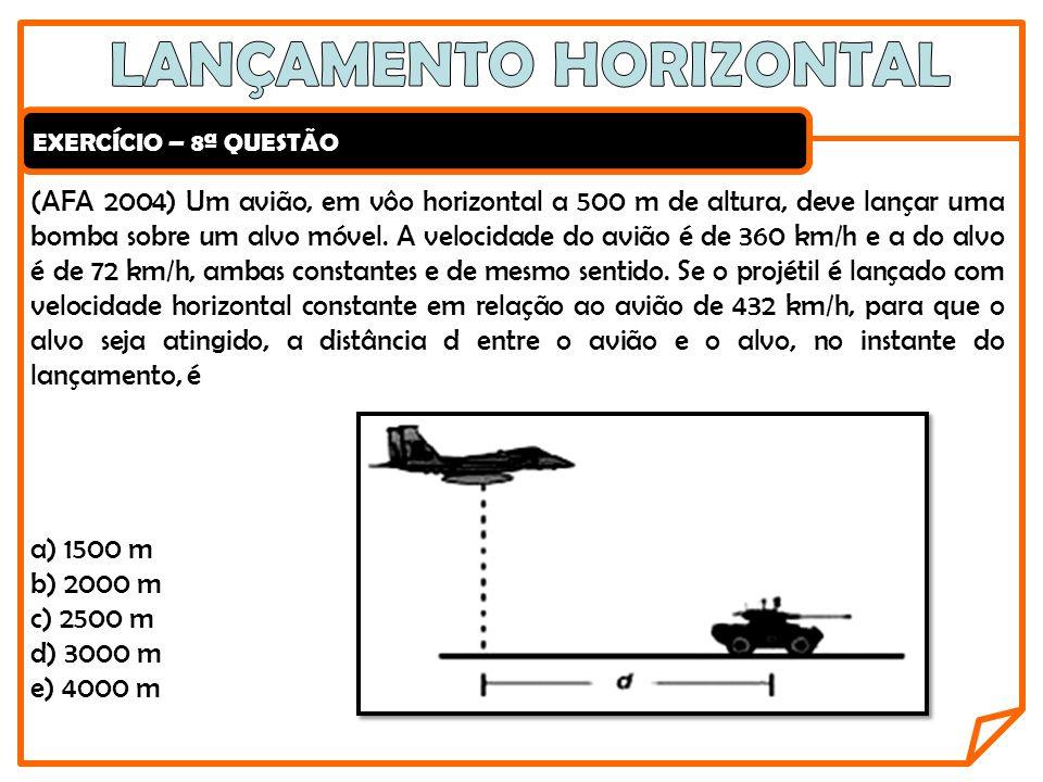 EXERCÍCIO – 8ª QUESTÃO (AFA 2004) Um avião, em vôo horizontal a 500 m de altura, deve lançar uma bomba sobre um alvo móvel. A velocidade do avião é de