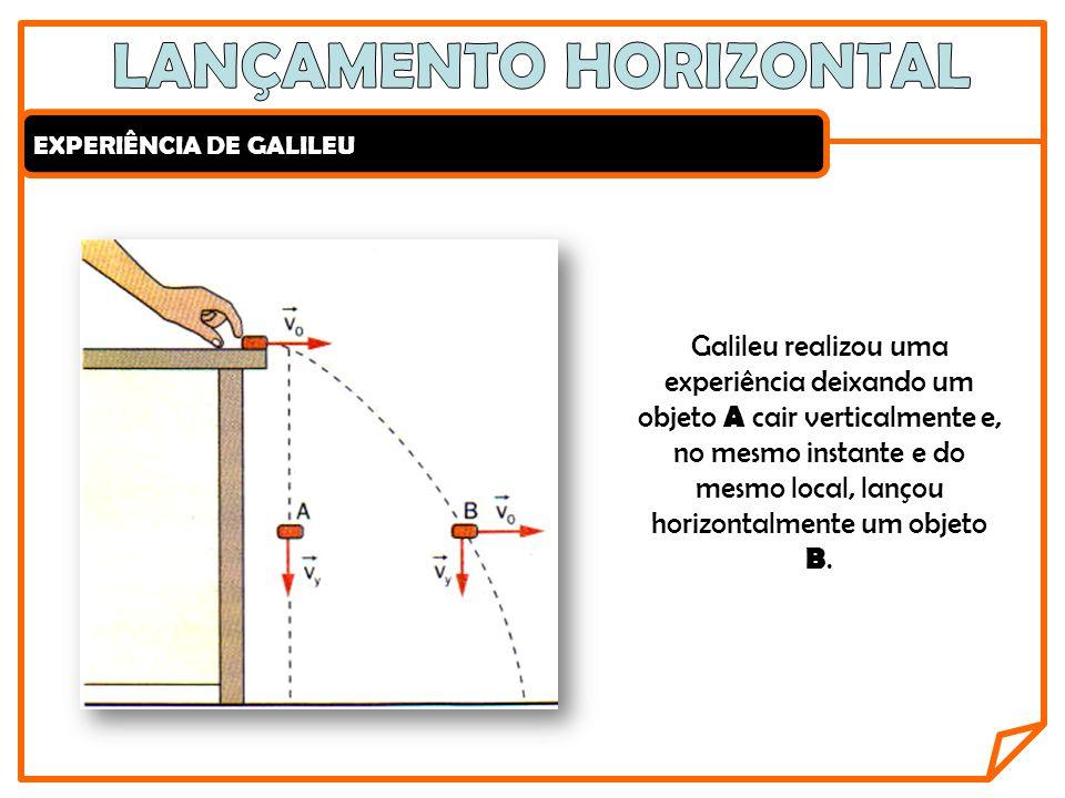EXPERIÊNCIA DE GALILEU Galileu realizou uma experiência deixando um objeto A cair verticalmente e, no mesmo instante e do mesmo local, lançou horizont