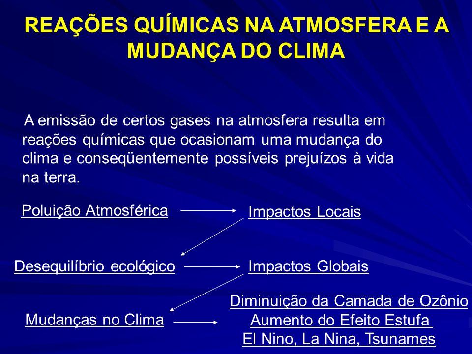 REAÇÕES QUÍMICAS NA ATMOSFERA E A MUDANÇA DO CLIMA A emissão de certos gases na atmosfera resulta em reações químicas que ocasionam uma mudança do cli