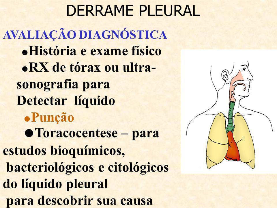 AVALIAÇÃO DIAGNÓSTICA História e exame físico RX de tórax ou ultra- sonografia para Detectar líquido Punção Toracocentese – para estudos bioquímicos,