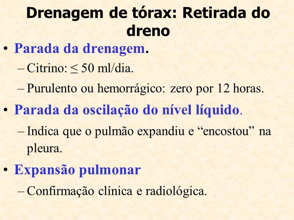 Drenagem de tórax: Retirada do dreno Parada da drenagem. –Citrino: 50 ml/dia. –Purulento ou hemorrágico: zero por 12 horas. Parada da oscilação do nív