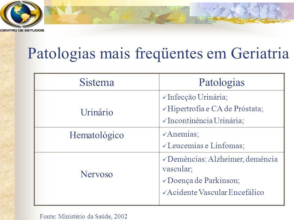 Patologias mais freqüentes em Geriatria SistemaPatologias Urinário Infecção Urinária; Hipertrofia e CA de Próstata; Incontinência Urinária; Hematológi