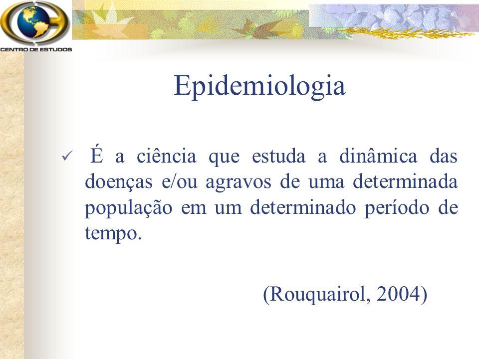 Epidemiologia É a ciência que estuda a dinâmica das doenças e/ou agravos de uma determinada população em um determinado período de tempo. (Rouquairol,