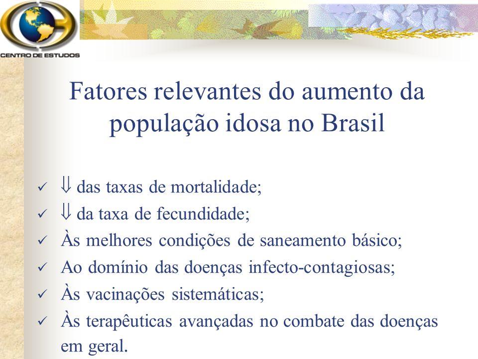 Fatores relevantes do aumento da população idosa no Brasil das taxas de mortalidade; da taxa de fecundidade; Às melhores condições de saneamento básic