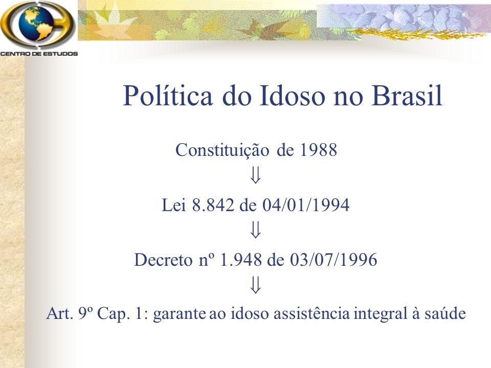 Política do Idoso no Brasil Constituição de 1988 Lei 8.842 de 04/01/1994 Decreto nº 1.948 de 03/07/1996 Art. 9º Cap. 1: garante ao idoso assistência i