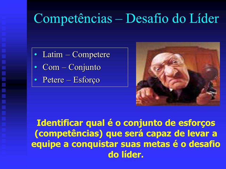 Competências – Desafio do Líder Latim – CompetereLatim – Competere Com – ConjuntoCom – Conjunto Petere – EsforçoPetere – Esforço Identificar qual é o conjunto de esforços (competências) que será capaz de levar a equipe a conquistar suas metas é o desafio do líder.