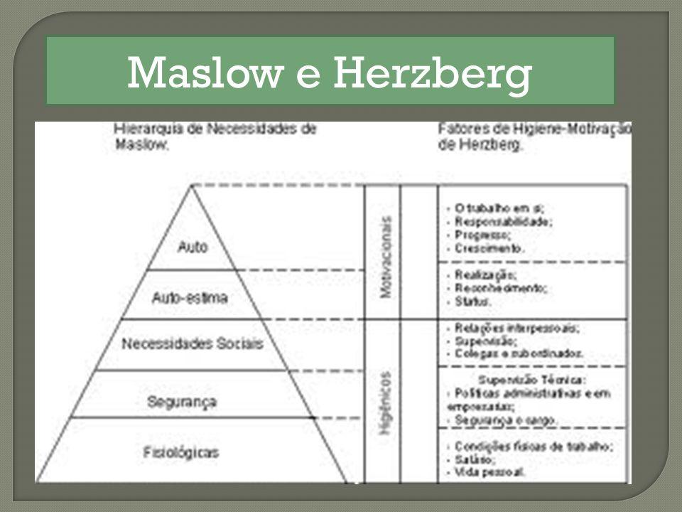 Maslow e Herzberg