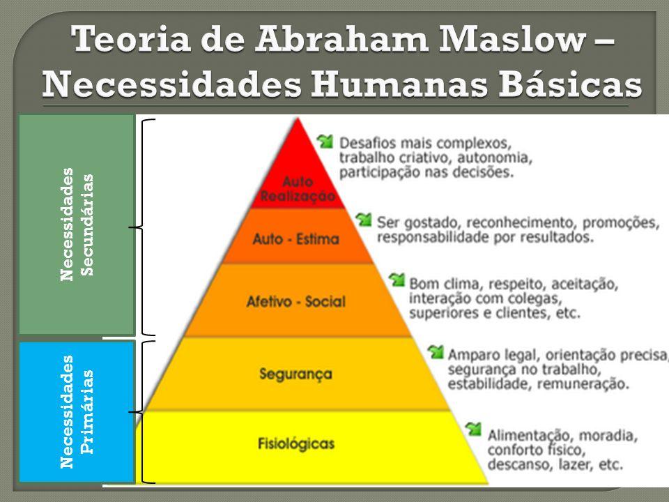 Classificou os fatores que influenciam o comportamento das pessoas no trabalho em duas categorias: Fatores Higiênicos Fatores Motivacionais