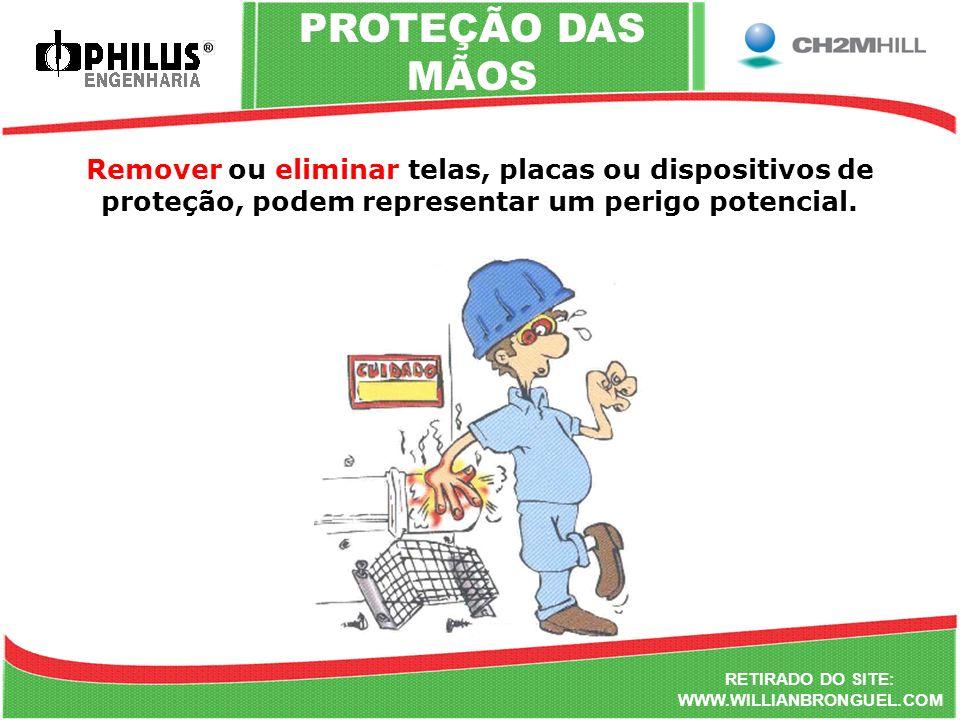 Remover ou eliminar telas, placas ou dispositivos de proteção, podem representar um perigo potencial. RETIRADO DO SITE: WWW.WILLIANBRONGUEL.COM PROTEÇ