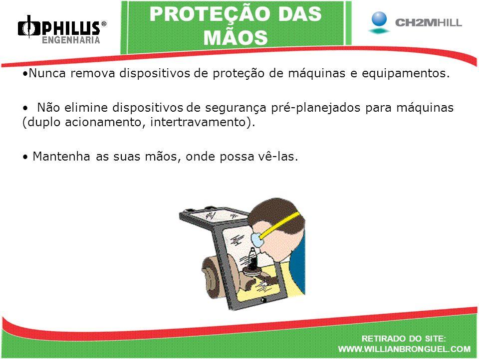 Nunca remova dispositivos de proteção de máquinas e equipamentos. Não elimine dispositivos de segurança pré-planejados para máquinas (duplo acionament