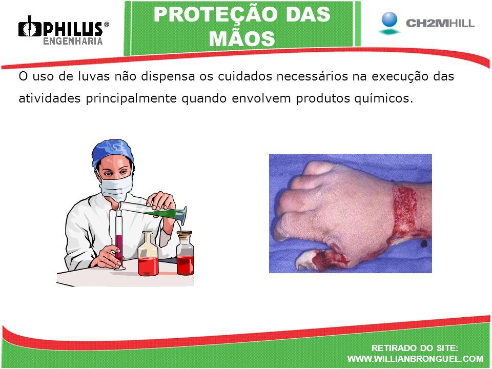 O uso de luvas não dispensa os cuidados necessários na execução das atividades principalmente quando envolvem produtos químicos. RETIRADO DO SITE: WWW