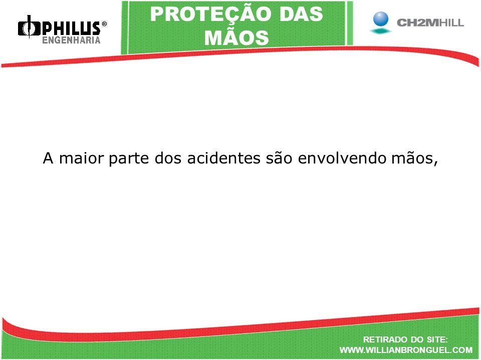 RETIRADO DO SITE: WWW.WILLIANBRONGUEL.COM A maior parte dos acidentes são envolvendo mãos, PROTEÇÃO DAS MÃOS