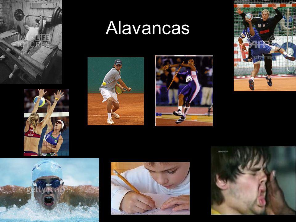 Movimentos Importantes Presentes na atividade esportiva e na vida cotidiana Alavancas