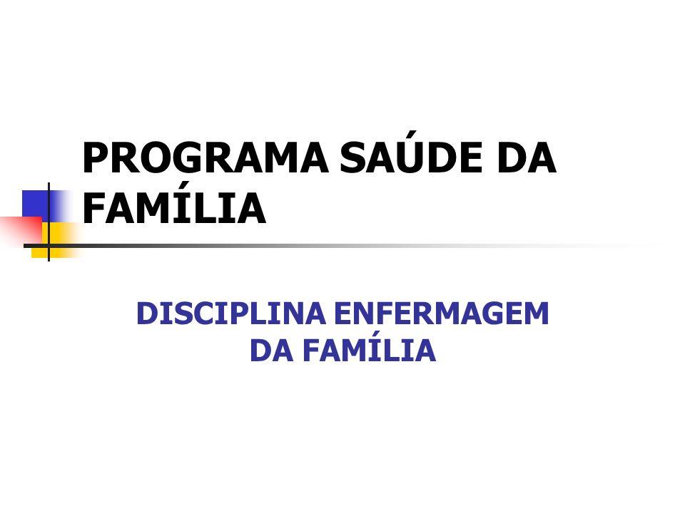 PROGRAMA SAÚDE DA FAMÍLIA DISCIPLINA ENFERMAGEM DA FAMÍLIA