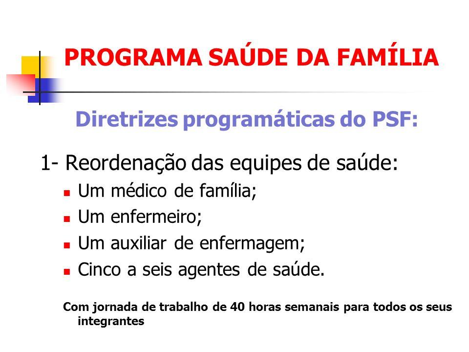 PROGRAMA SAÚDE DA FAMÍLIA Diretrizes programáticas do PSF: 1- Reordenação das equipes de saúde: Um médico de família; Um enfermeiro; Um auxiliar de en
