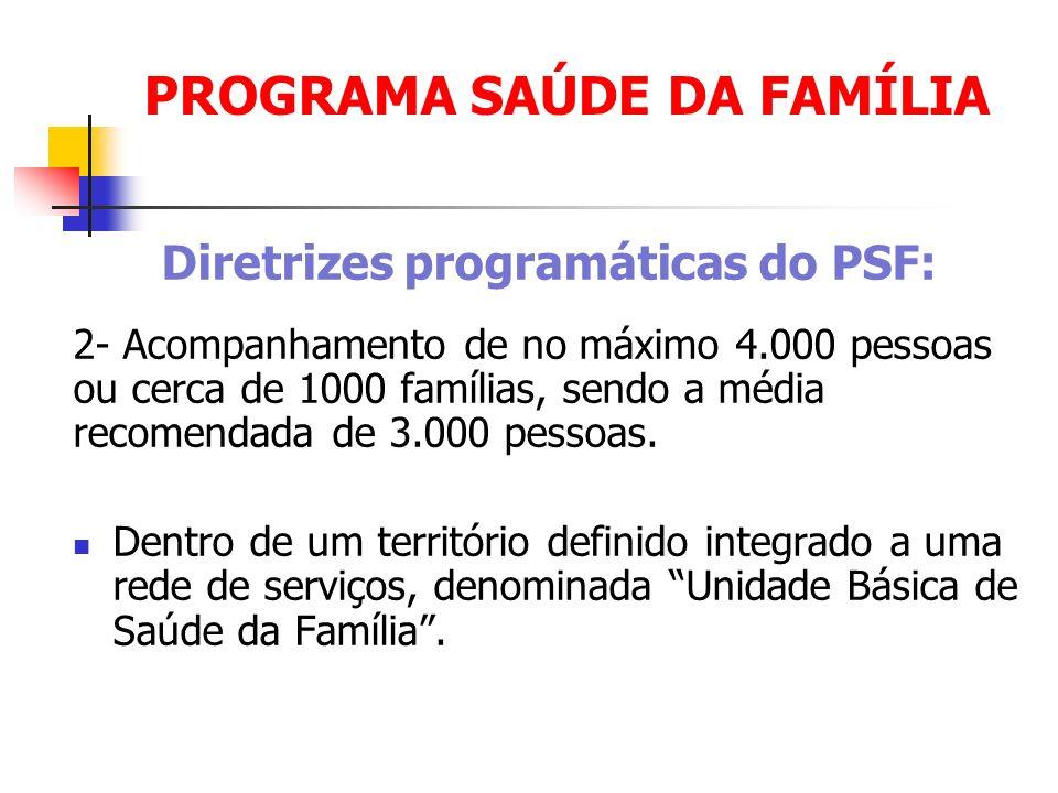 PROGRAMA SAÚDE DA FAMÍLIA Diretrizes programáticas do PSF: 2- Acompanhamento de no máximo 4.000 pessoas ou cerca de 1000 famílias, sendo a média recom