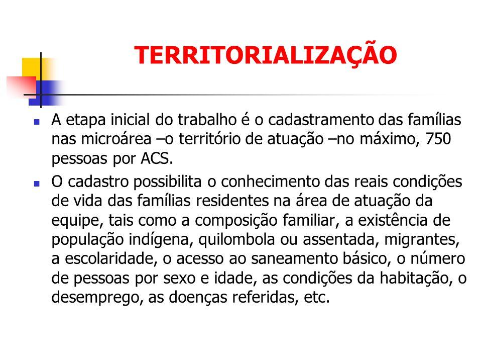TERRITORIALIZAÇÃO A etapa inicial do trabalho é o cadastramento das famílias nas microárea –o território de atuação –no máximo, 750 pessoas por ACS. O