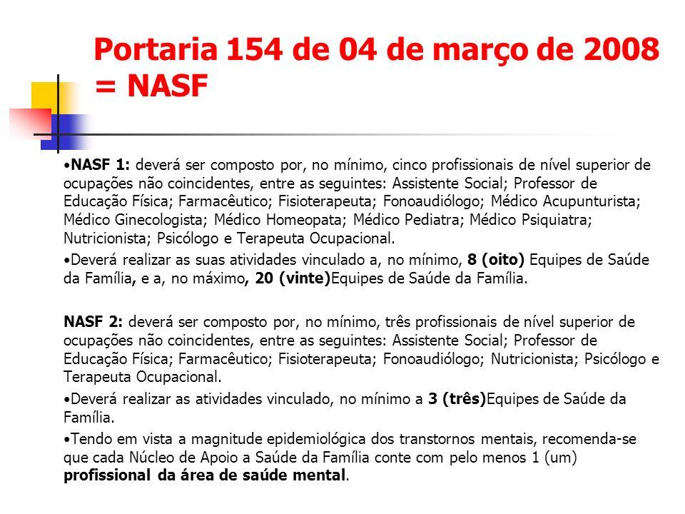 Portaria 154 de 04 de março de 2008 = NASF NASF 1: deverá ser composto por, no mínimo, cinco profissionais de nível superior de ocupações não coincide