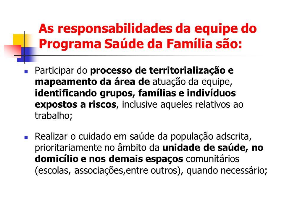 As responsabilidades da equipe do Programa Saúde da Família são: Participar do processo de territorialização e mapeamento da área de atuação da equipe