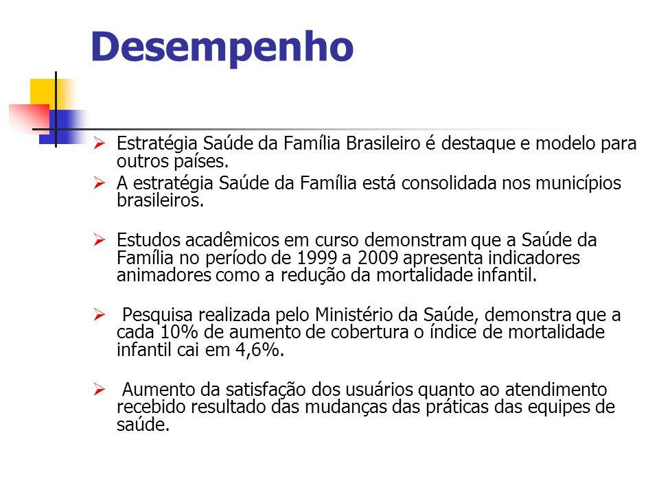 Desempenho Estratégia Saúde da Família Brasileiro é destaque e modelo para outros países. A estratégia Saúde da Família está consolidada nos município
