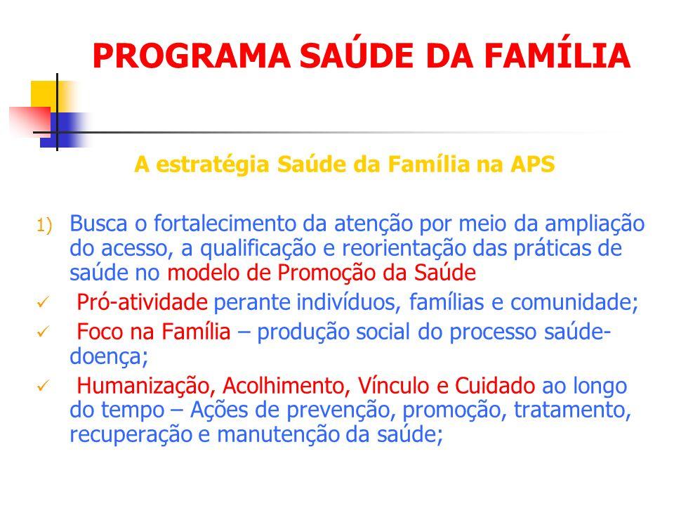 PROGRAMA SAÚDE DA FAMÍLIA A estratégia Saúde da Família na APS 1) Busca o fortalecimento da atenção por meio da ampliação do acesso, a qualificação e