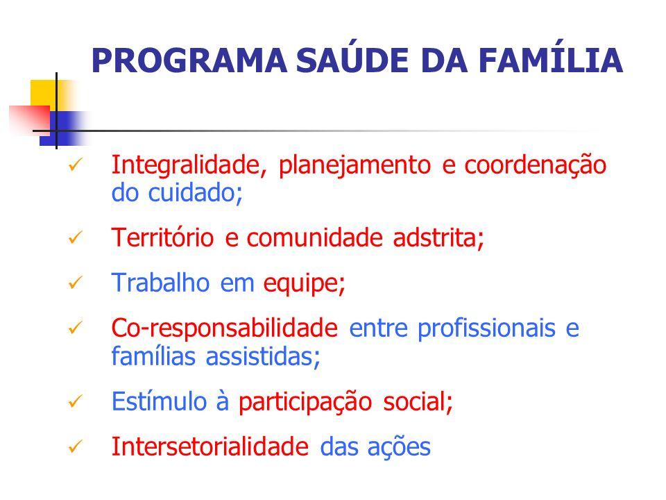 PROGRAMA SAÚDE DA FAMÍLIA Integralidade, planejamento e coordenação do cuidado; Território e comunidade adstrita; Trabalho em equipe; Co-responsabilid