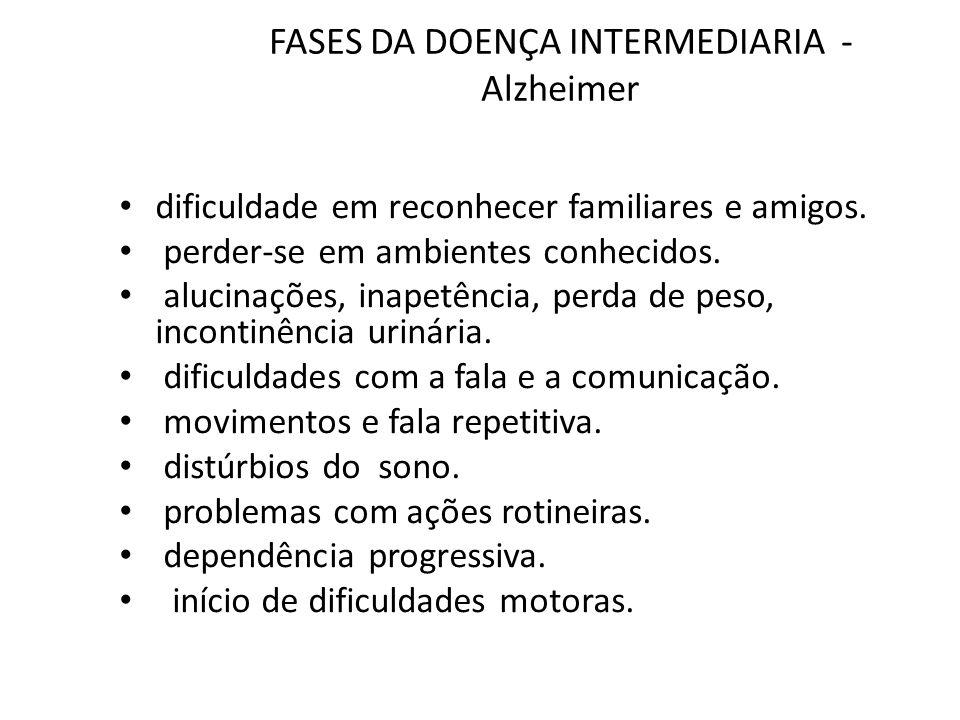 FASES DA DOENÇA FINAL - Alzheimer Dependência total.