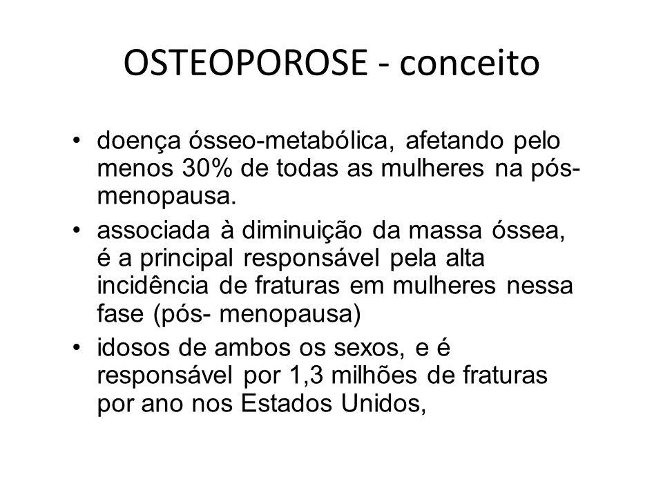 OSTEOPOROSE - conceito a ausência do hormônio feminino faz com que os ossos percam cálcio e fiquem porosos como uma esponja, expõe a mulher a riscos maiores de fraturas tanto por quedas como espontâneas.