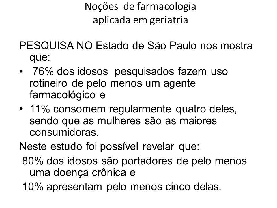 Noções de farmacologia aplicada em geriatria PESQUISA NO Estado de São Paulo nos mostra que: 76% dos idosos pesquisados fazem uso rotineiro de pelo me
