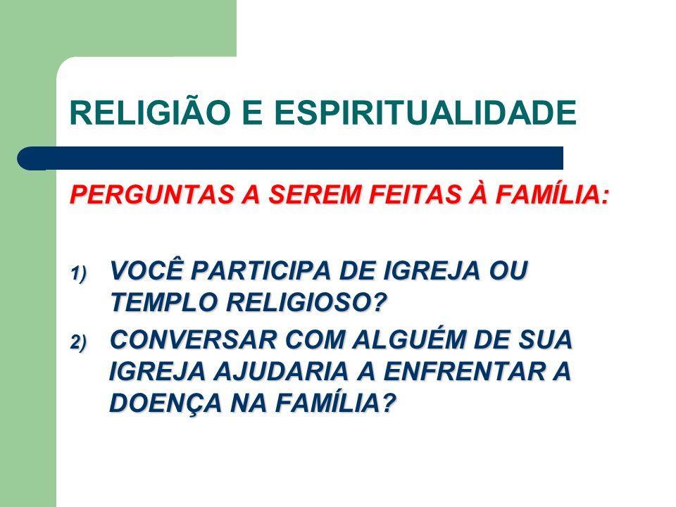 RELIGIÃO E ESPIRITUALIDADE PERGUNTAS A SEREM FEITAS À FAMÍLIA: 1) VOCÊ PARTICIPA DE IGREJA OU TEMPLO RELIGIOSO.