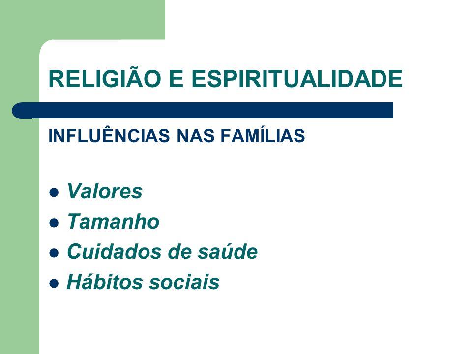 RELIGIÃO E ESPIRITUALIDADE INFLUÊNCIAS NAS FAMÍLIAS Valores Tamanho Cuidados de saúde Hábitos sociais