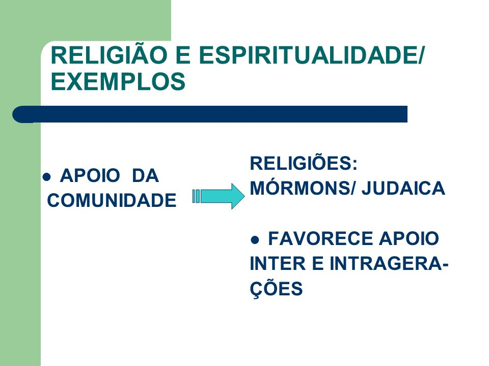 RELIGIÃO E ESPIRITUALIDADE/ EXEMPLOS APOIO DA COMUNIDADE RELIGIÕES: MÓRMONS/ JUDAICA FAVORECE APOIO INTER E INTRAGERA- ÇÕES